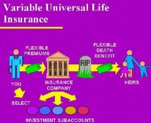 variable-universal-life-insurance